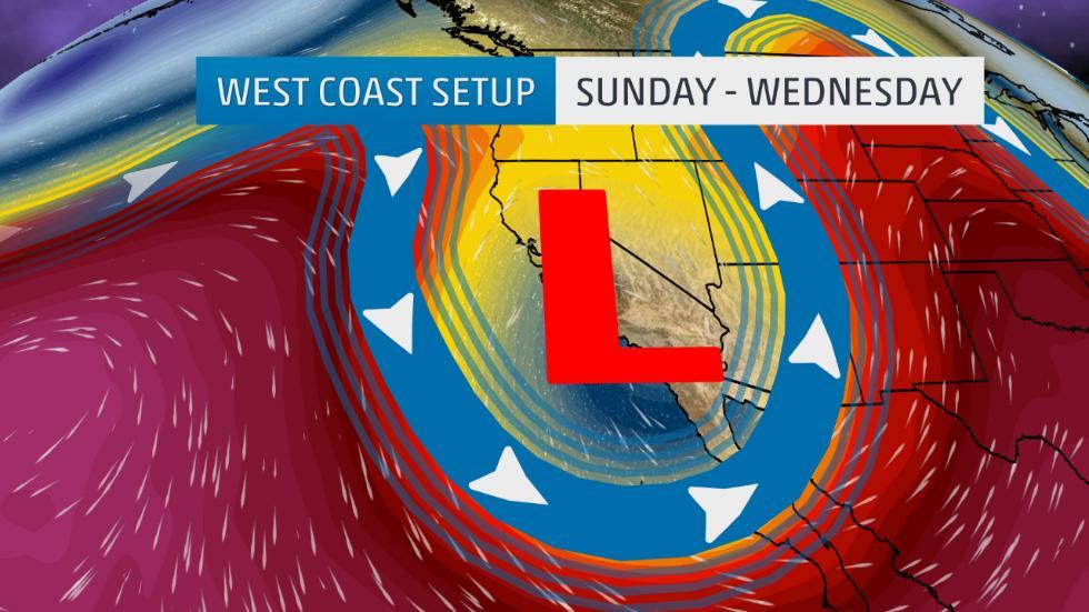 California low pressure region and area
