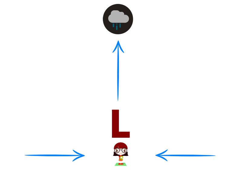 low pressure system diagram