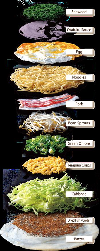 chinchikurin hiroshima okonomiyaki explained chart